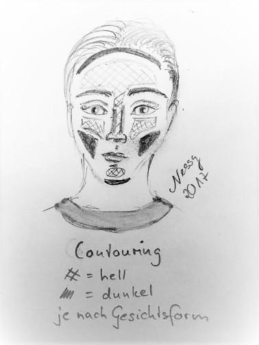 Contouring (4)